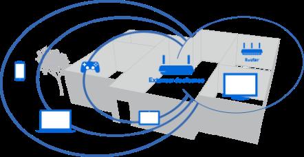 boost-wireless-signal-image_ES_AR