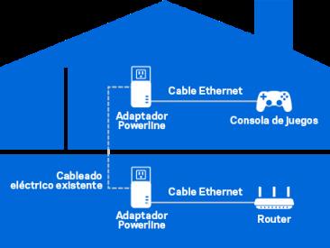 step-2-range-extenders_ES_AR